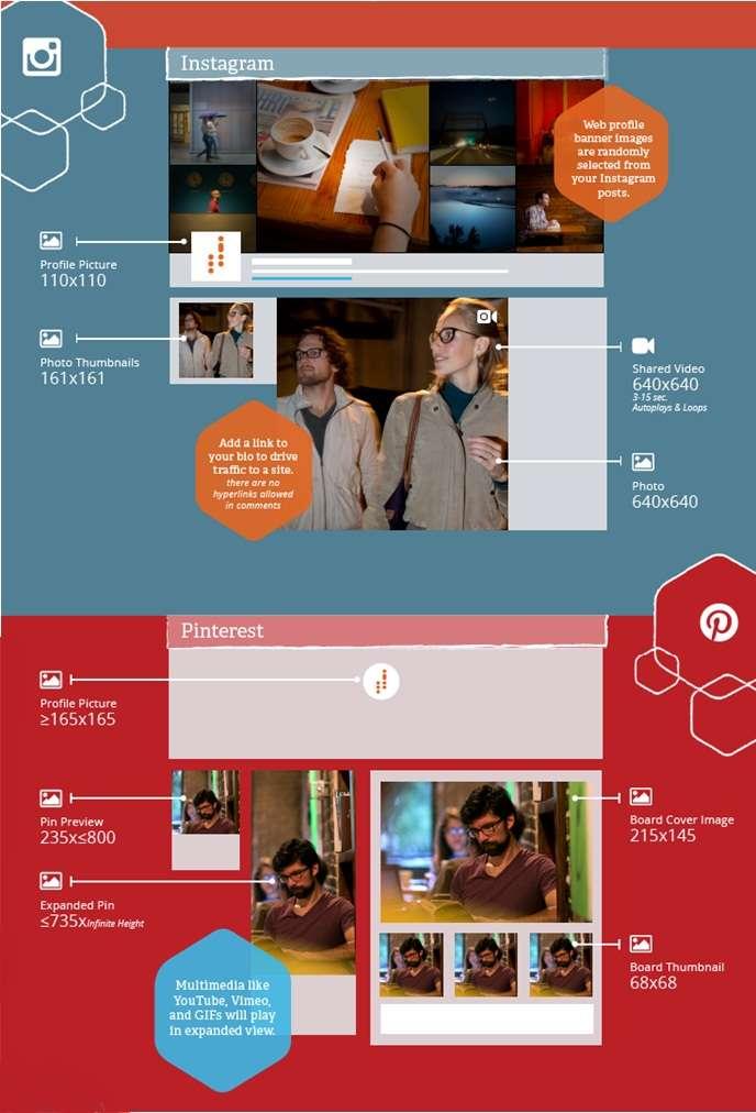 Guía de imágenes y vídeo en Redes Sociales - Instagram-Pinterest