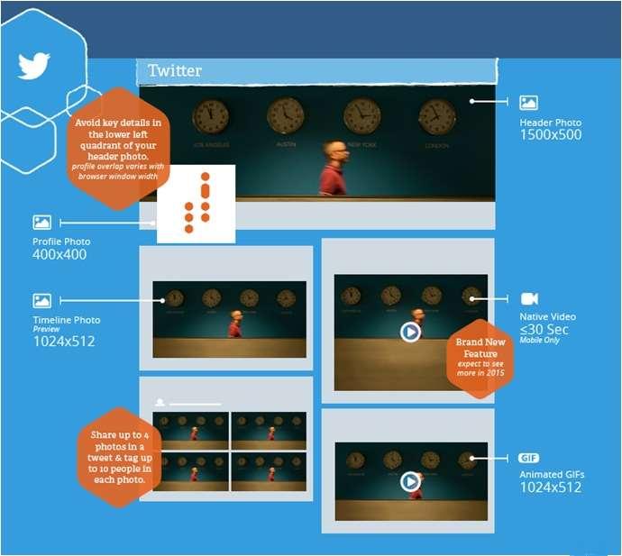Guía de imágenes y vídeo en Redes Sociales - Twitter